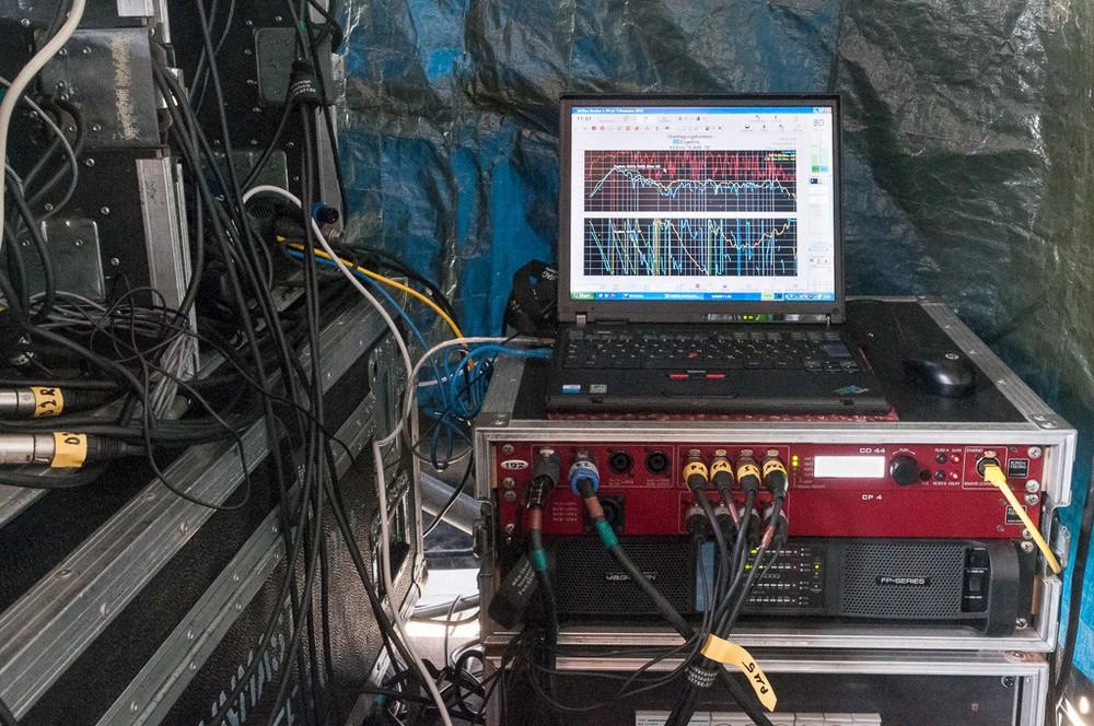 Audioanalyse auf der Bühne