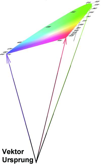 PYRAMID RGB Farbe