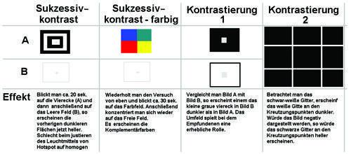 TESTBILD für Farben