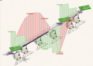 Berechnung der Statik eines Traversensystems in 3D.