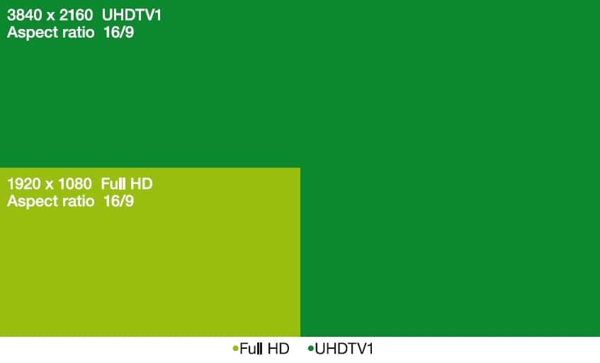 FullHD-UHDTV1