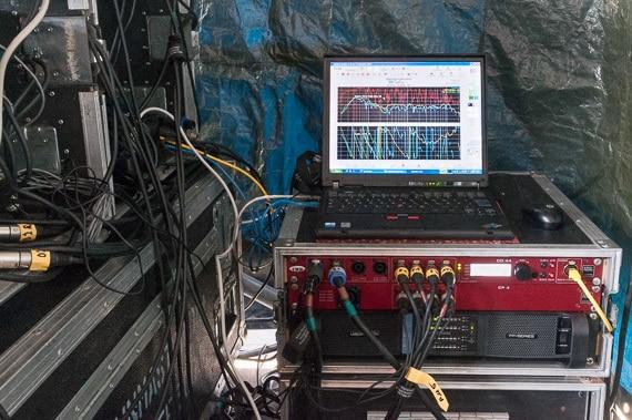 Audio-Analyser