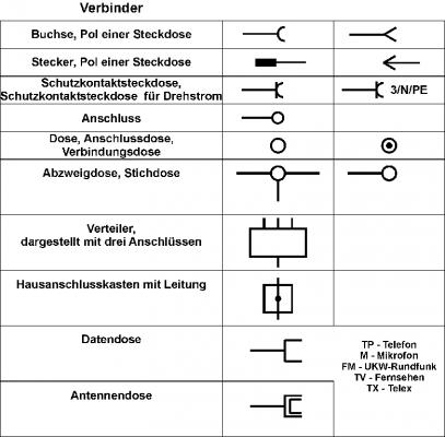 Tolle 50 Elektrische Symbole Zeitgenössisch - Elektrische ...