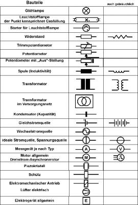 Gemütlich Elektrisches Symbol Für Motor Galerie - Die Besten ...
