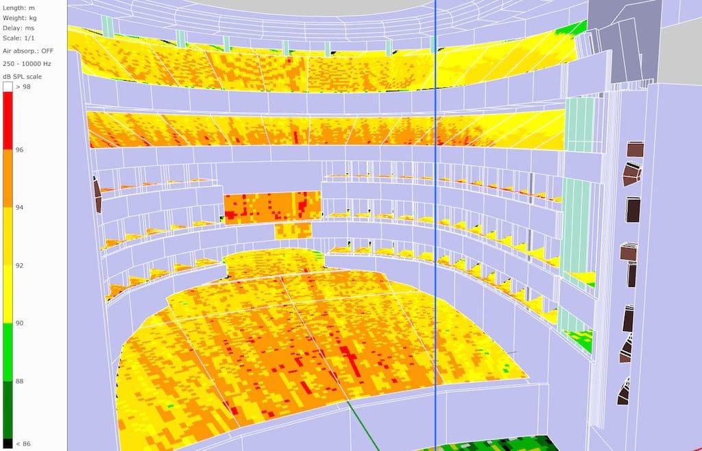 Die Staatsoper Wien besitzt in ihrem großen Saal eine Portalbeschallung, die über eine Besonderheit verfügt: Über mehrere Lautsprecherpositionen im Portal wird Einfluss auf die Klanggestaltung genommen.
