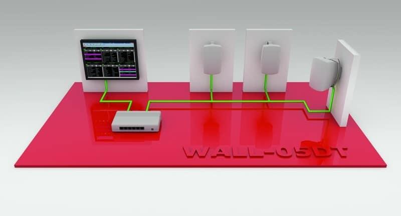 Wall-PC mit Dante™ DVS und Controller-Software