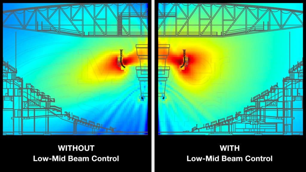 Low-Mid Beam Control