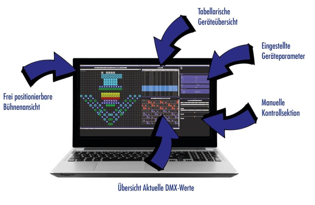 dmXLAN v4 network control software