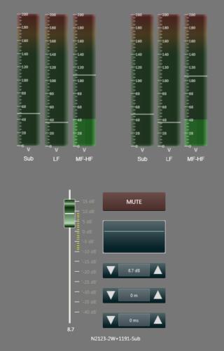 Operator-View