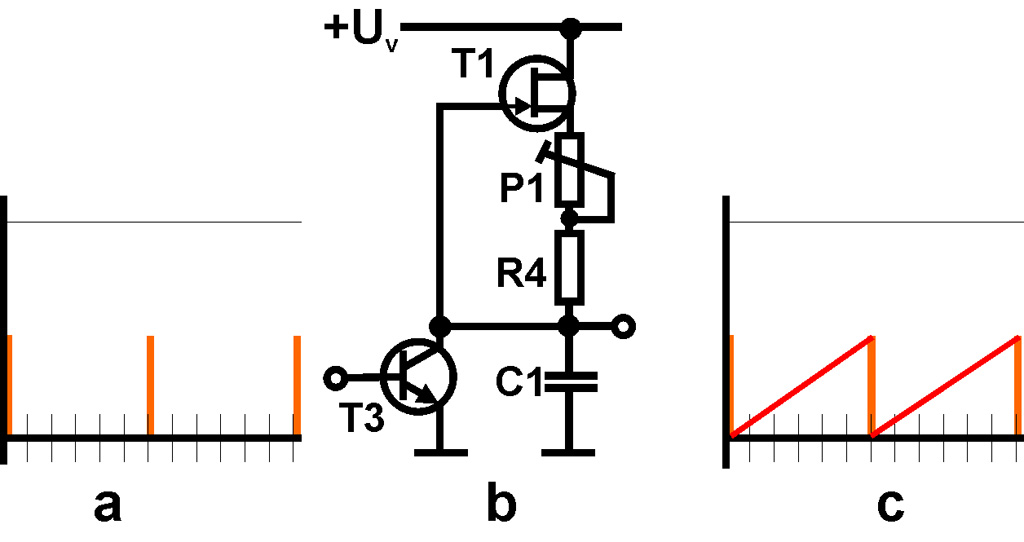 Schaubild: Aufladen eines Kondensators